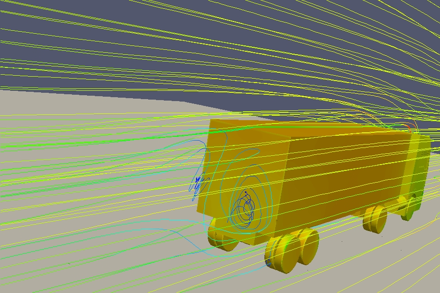 Automotive CFD Analysis